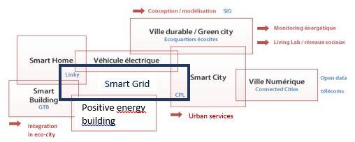 Smart Grid EN-Source CRE