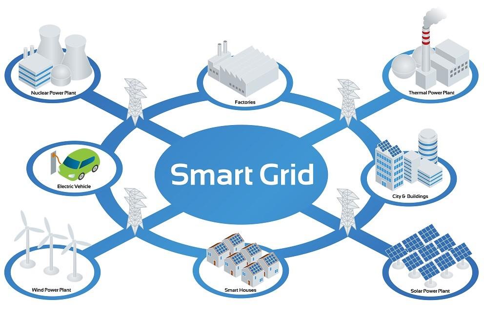 Smart Grid EN-Source ENISA