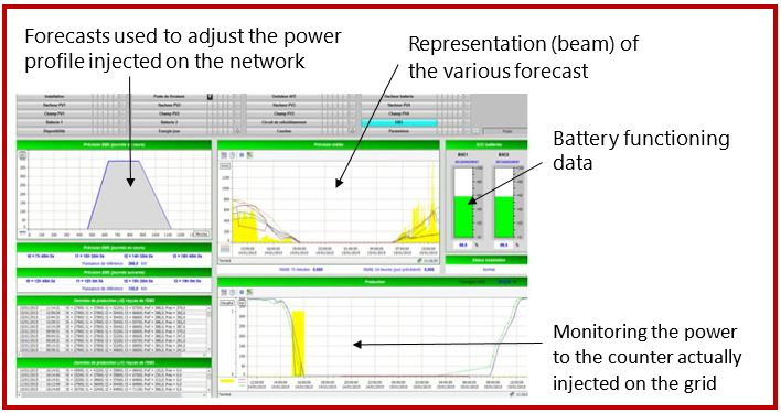 Forecasting for storage applications - Source Reuniwatt