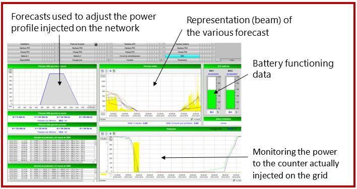 Forecasting for storage applications - Source Reuniwatt