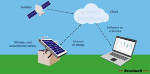 e-space-monitoring